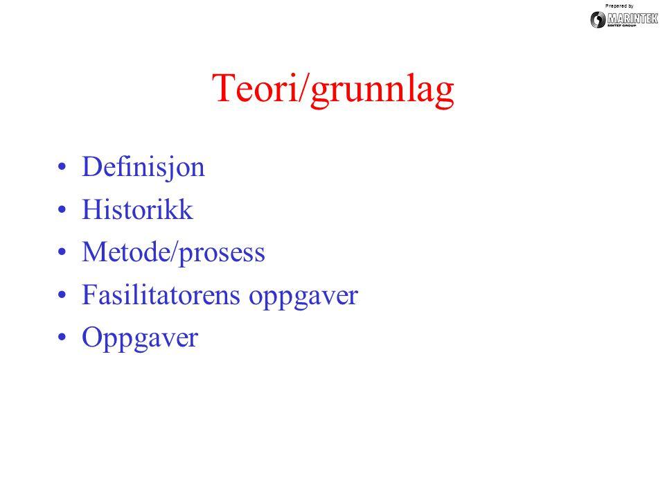 Teori/grunnlag Definisjon Historikk Metode/prosess Fasilitatorens oppgaver Oppgaver