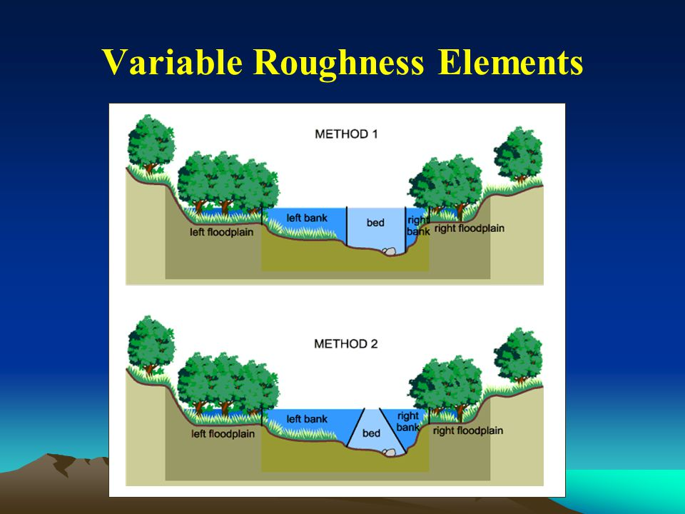 Variable Roughness Elements
