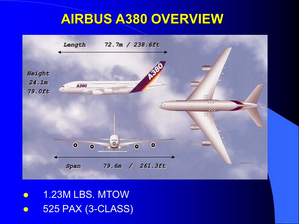 AIRBUS A380 OVERVIEW l 1.23M LBS. MTOW l 525 PAX (3-CLASS)