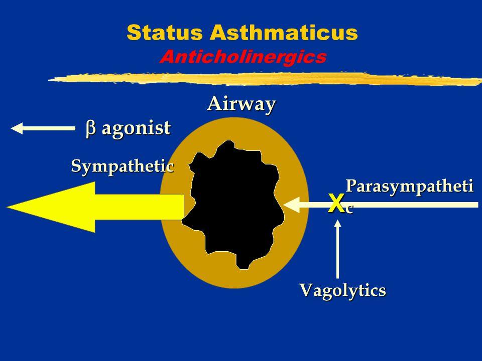 Status Asthmaticus Anticholinergics  agonist Sympathetic Vagolytics Parasympatheti c X Airway