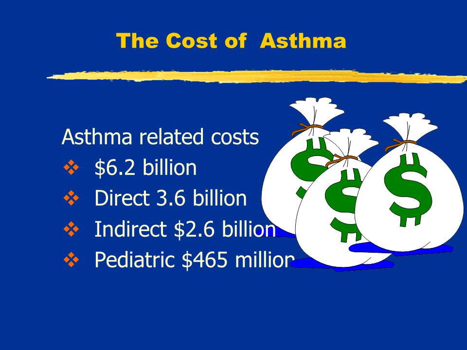 Children Who Die from Asthma  Risk Factors:  Severe disease - history of intubation, seizures, rapid progress  Lack of adequate support systems  Psychologic disease