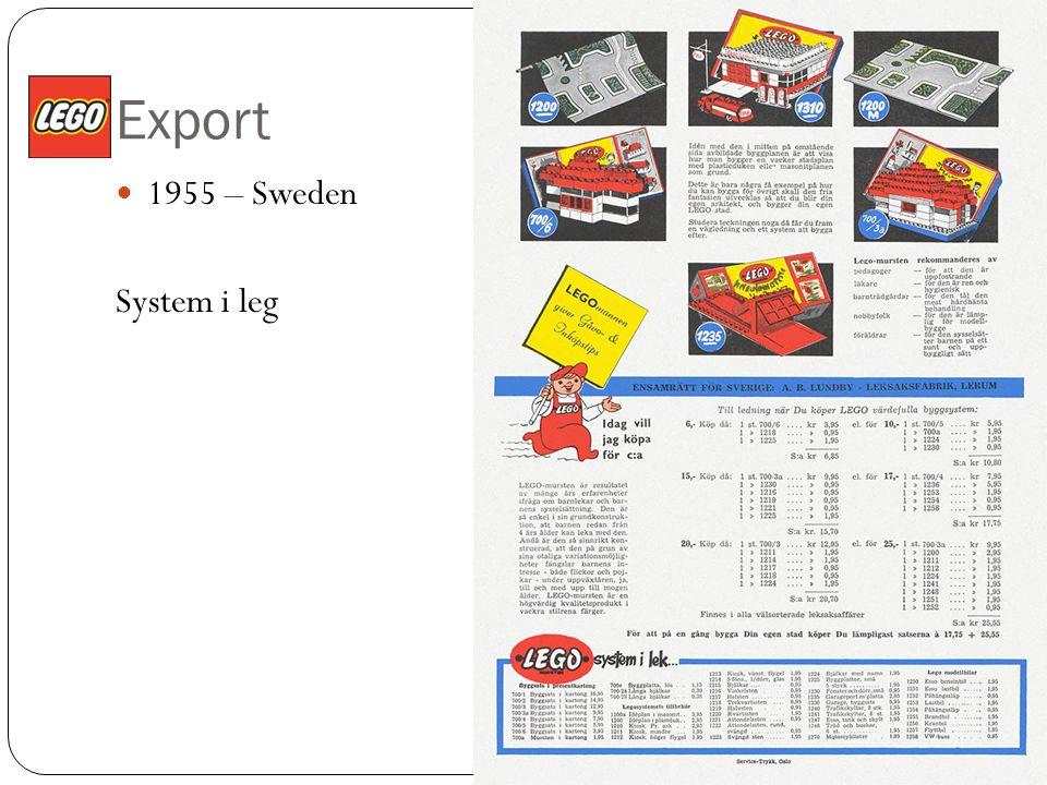 Export 1955 – Sweden System i leg