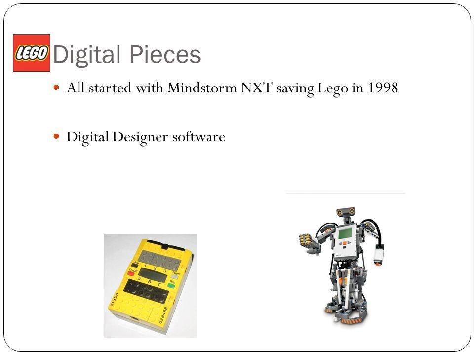 Digital Pieces All started with Mindstorm NXT saving Lego in 1998 Digital Designer software