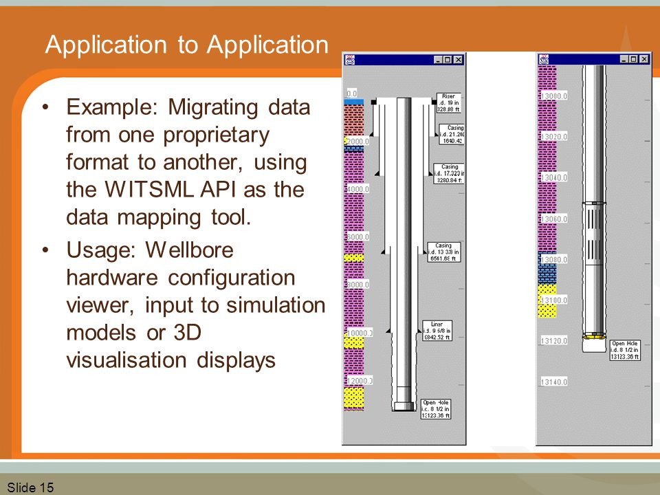 Slide 15 Application to Application Example: Migrating data from one proprietary format to another, using the WITSML API as the data mapping tool. Usa