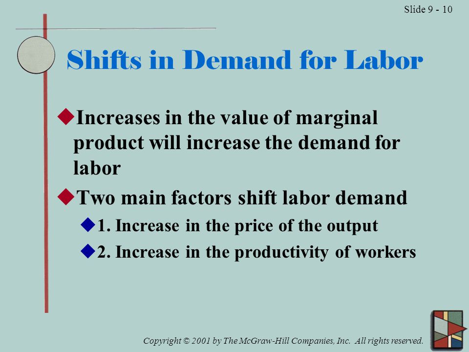 Copyright © 2001 by The McGraw-Hill Companies, Inc. All rights reserved. Slide 9 - 10 Shifts in Demand for Labor  Increases in the value of marginal