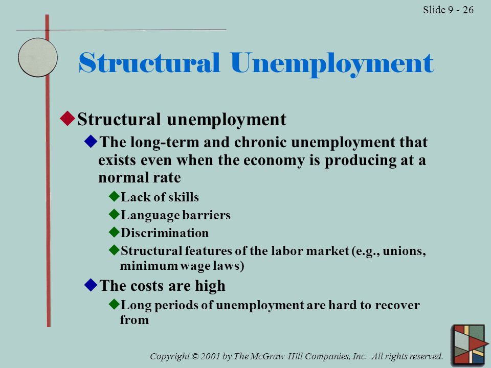 Copyright © 2001 by The McGraw-Hill Companies, Inc. All rights reserved. Slide 9 - 26 Structural Unemployment  Structural unemployment  The long-ter
