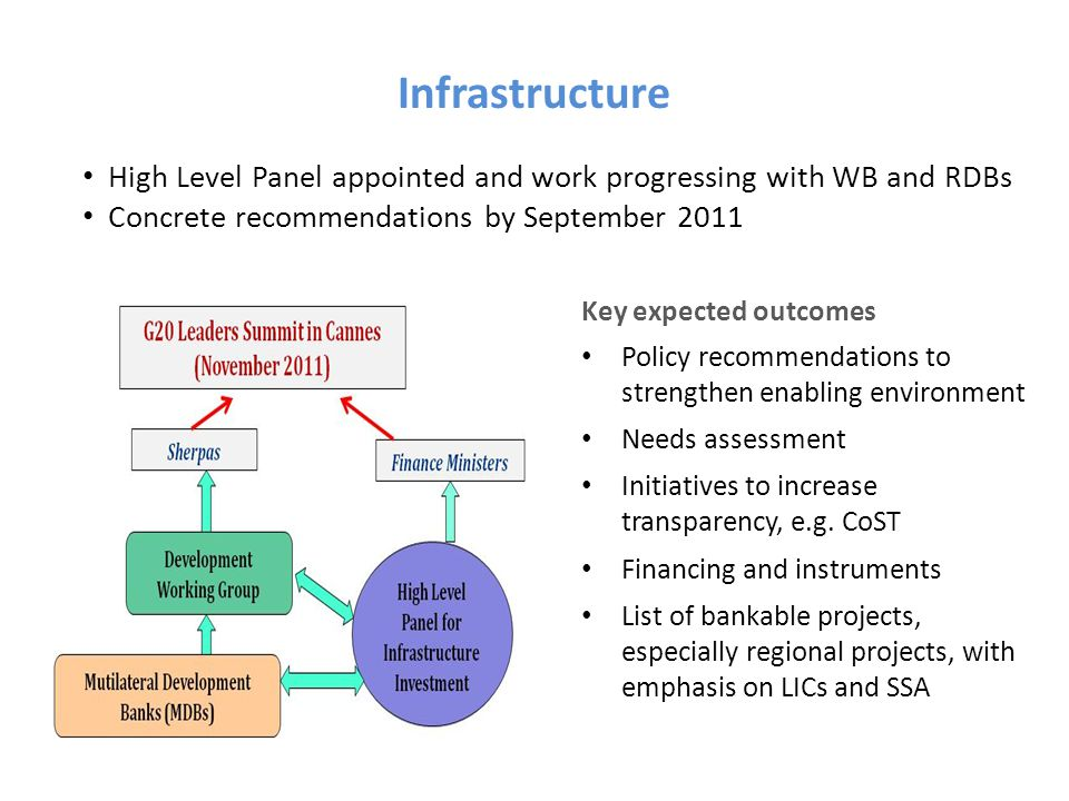 Infrastructure Key expected outcomes Policy recommendations to strengthen enabling environment Needs assessment Initiatives to increase transparency, e.g.