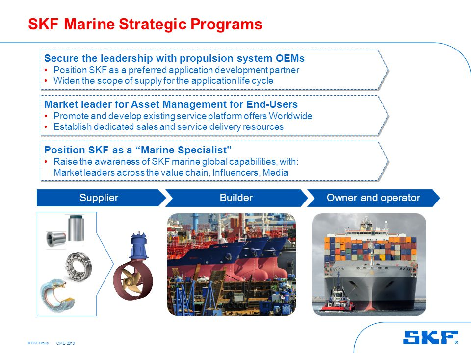 © SKF Group Positions SKF as a preferred application development partner Strengthens SKF's service capabilities and global presence Complementing SKF's product and service range with marine sealing arrangements, hydrodynamic bearings, stabilizer systems and oily water treatment Receiving a strong customer network with shipyards & ship owners, in addition to SKF's strong position towards OEM's Becoming a preferred partner in Marine by acquiring Blohm+Voss Industries CMD 2013