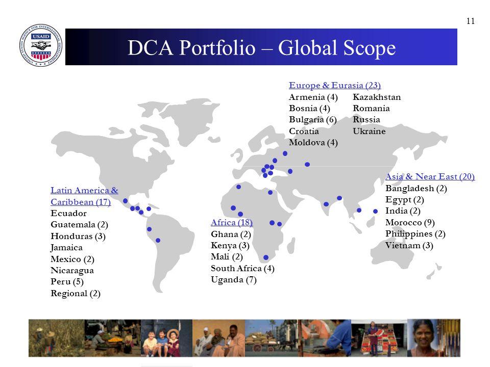 11 DCA Portfolio – Global Scope Latin America & Caribbean (17) Ecuador Guatemala (2) Honduras (3) Jamaica Mexico (2) Nicaragua Peru (5) Regional (2) Asia & Near East (20) Bangladesh (2) Egypt (2) India (2) Morocco (9) Philippines (2) Vietnam (3) Europe & Eurasia (23) Armenia (4) Kazakhstan Bosnia (4) Romania Bulgaria (6) Russia Croatia Ukraine Moldova (4) Africa (18) Ghana (2) Kenya (3) Mali (2) South Africa (4) Uganda (7)
