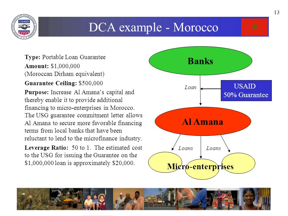 13 DCA example - Morocco Type: Portable Loan Guarantee Amount: $1,000,000 (Moroccan Dirham equivalent) Guarantee Ceiling: $500,000 Purpose: Increase Al Amana's capital and thereby enable it to provide additional financing to micro-enterprises in Morocco.
