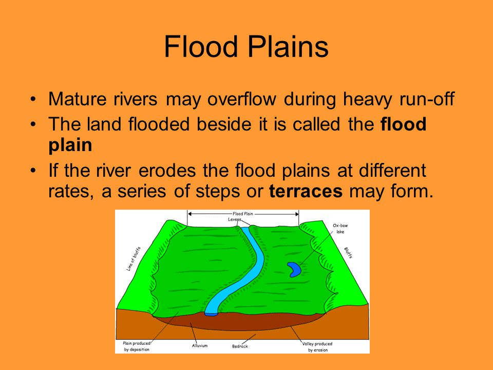 Flood Plains Mature rivers may overflow during heavy run-off The land flooded beside it is called the flood plain If the river erodes the flood plains at different rates, a series of steps or terraces may form.