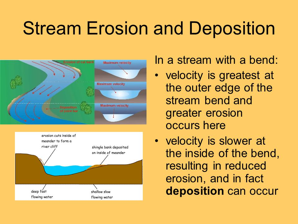 Stream Erosion and Deposition In a stream with a bend: velocity is greatest at the outer edge of the stream bend and greater erosion occurs here veloc