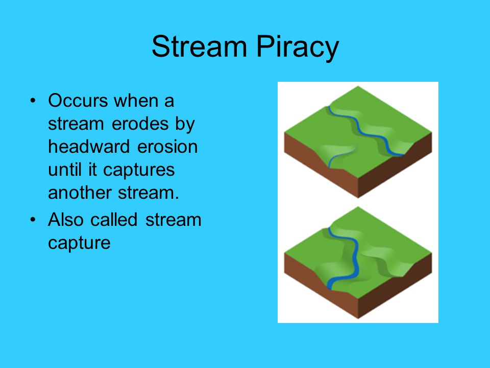 Stream Piracy Occurs when a stream erodes by headward erosion until it captures another stream. Also called stream capture
