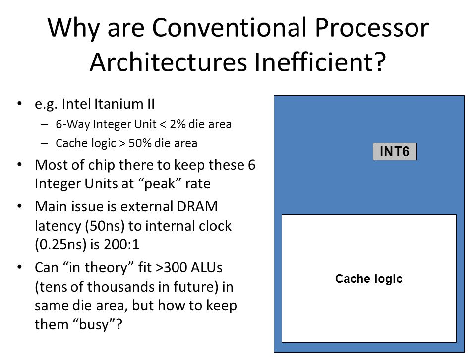 Why are Conventional Processor Architectures Inefficient.