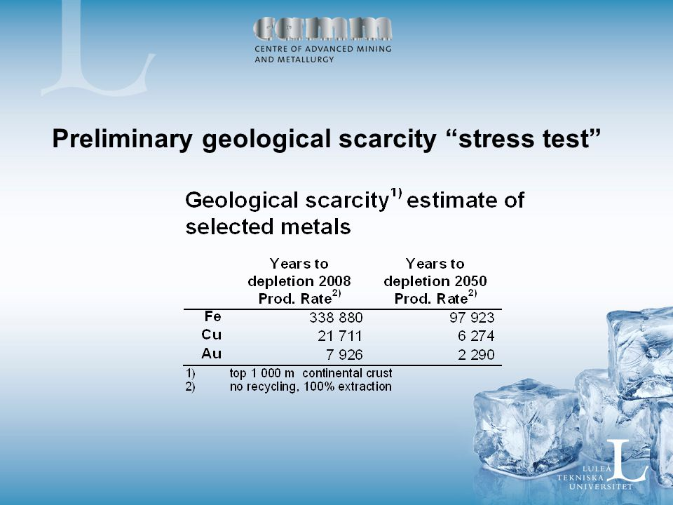 Preliminary geological scarcity stress test