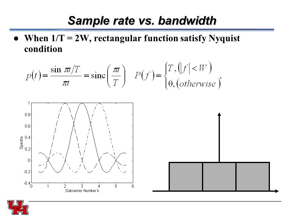 Sample rate vs. bandwidth When 1/T = 2W, rectangular function satisfy Nyquist condition