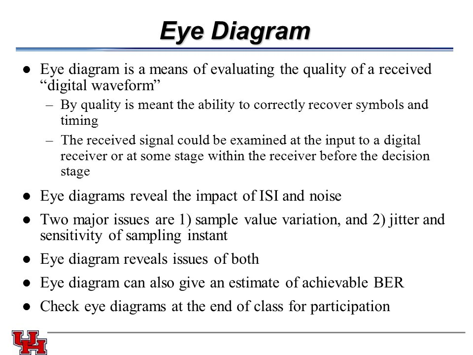 "Eye Diagram Eye diagram is a means of evaluating the quality of a received ""digital waveform"" –By quality is meant the ability to correctly recover sy"
