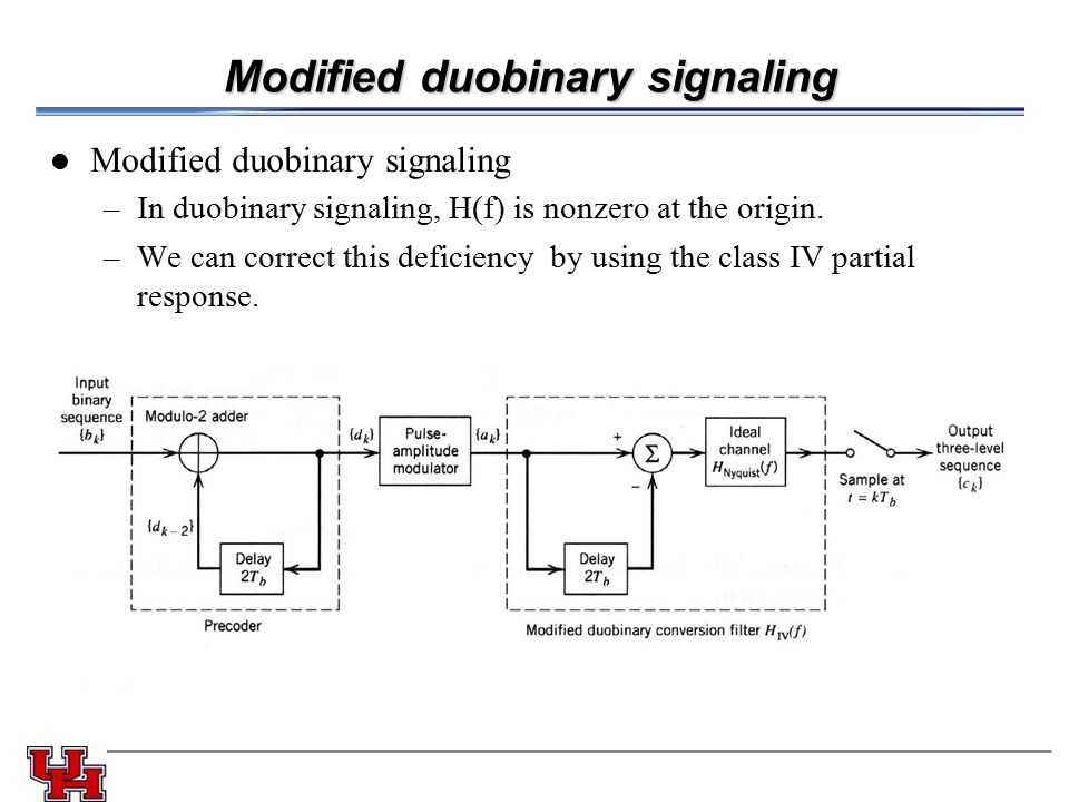Modified duobinary signaling –In duobinary signaling, H(f) is nonzero at the origin. –We can correct this deficiency by using the class IV partial res