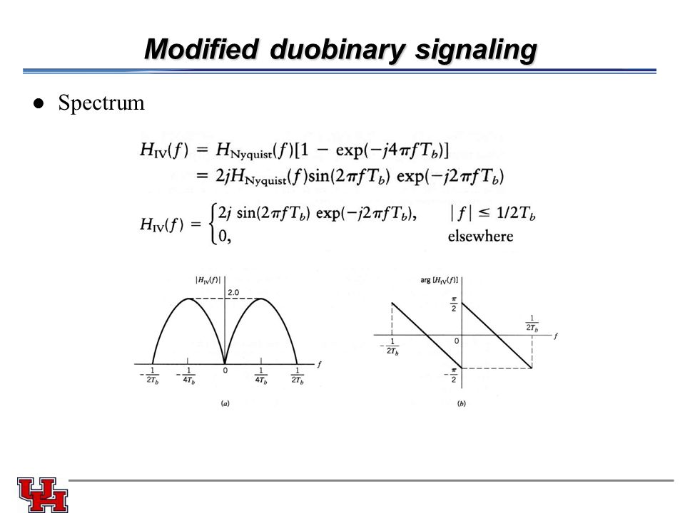 Modified duobinary signaling Spectrum