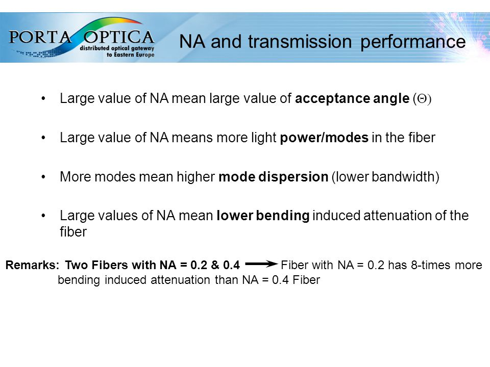 30 NA and transmission performance Large value of NA mean large value of acceptance angle (  Large value of NA means more light power/modes in the fiber More modes mean higher mode dispersion (lower bandwidth) Large values of NA mean lower bending induced attenuation of the fiber Remarks: Two Fibers with NA = 0.2 & 0.4 Fiber with NA = 0.2 has 8-times more bending induced attenuation than NA = 0.4 Fiber