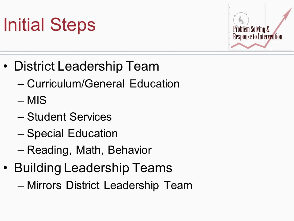 Initial Steps District Leadership Team –Curriculum/General Education –MIS –Student Services –Special Education –Reading, Math, Behavior Building Leadership Teams –Mirrors District Leadership Team