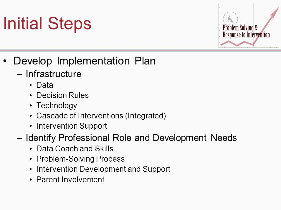 Initial Steps Develop Implementation Plan –Infrastructure Data Decision Rules Technology Cascade of Interventions (Integrated) Intervention Support –Identify Professional Role and Development Needs Data Coach and Skills Problem-Solving Process Intervention Development and Support Parent Involvement