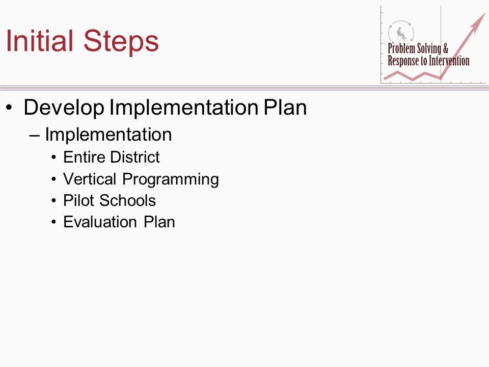 Initial Steps Develop Implementation Plan –Implementation Entire District Vertical Programming Pilot Schools Evaluation Plan