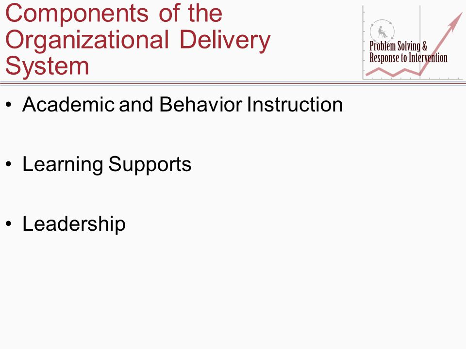 Components of the Organizational Delivery System Academic and Behavior Instruction Learning Supports Leadership