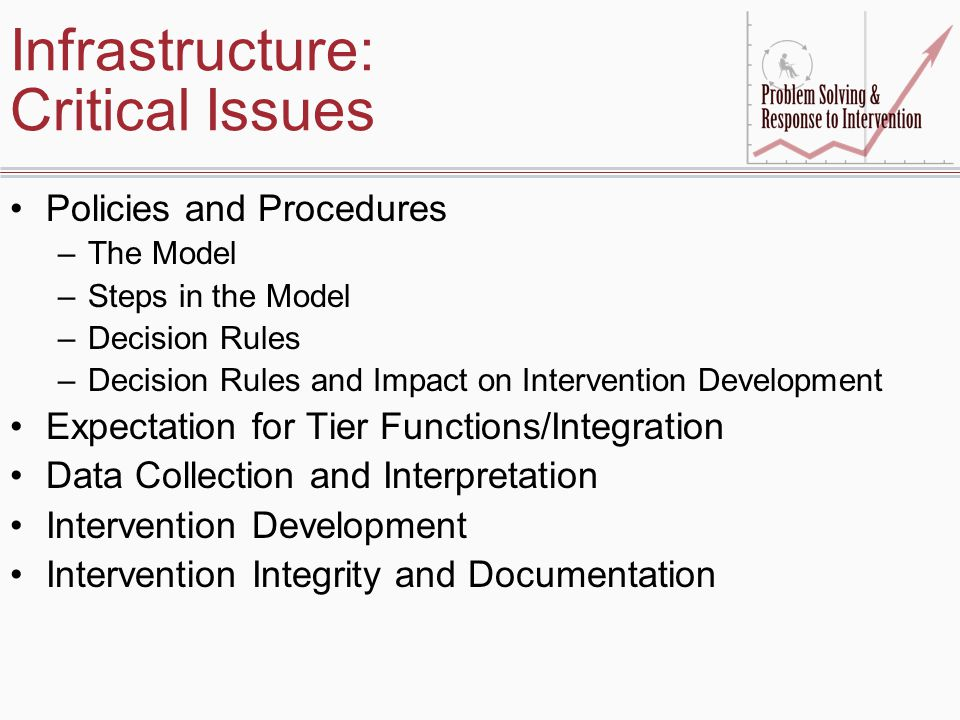 Infrastructure: Critical Issues Policies and Procedures –The Model –Steps in the Model –Decision Rules –Decision Rules and Impact on Intervention Development Expectation for Tier Functions/Integration Data Collection and Interpretation Intervention Development Intervention Integrity and Documentation