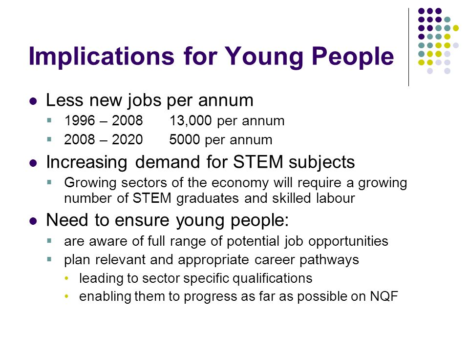 Implications for Young People Less new jobs per annum  1996 – 200813,000 per annum  2008 – 20205000 per annum Increasing demand for STEM subjects  Growing sectors of the economy will require a growing number of STEM graduates and skilled labour Need to ensure young people:  are aware of full range of potential job opportunities  plan relevant and appropriate career pathways leading to sector specific qualifications enabling them to progress as far as possible on NQF