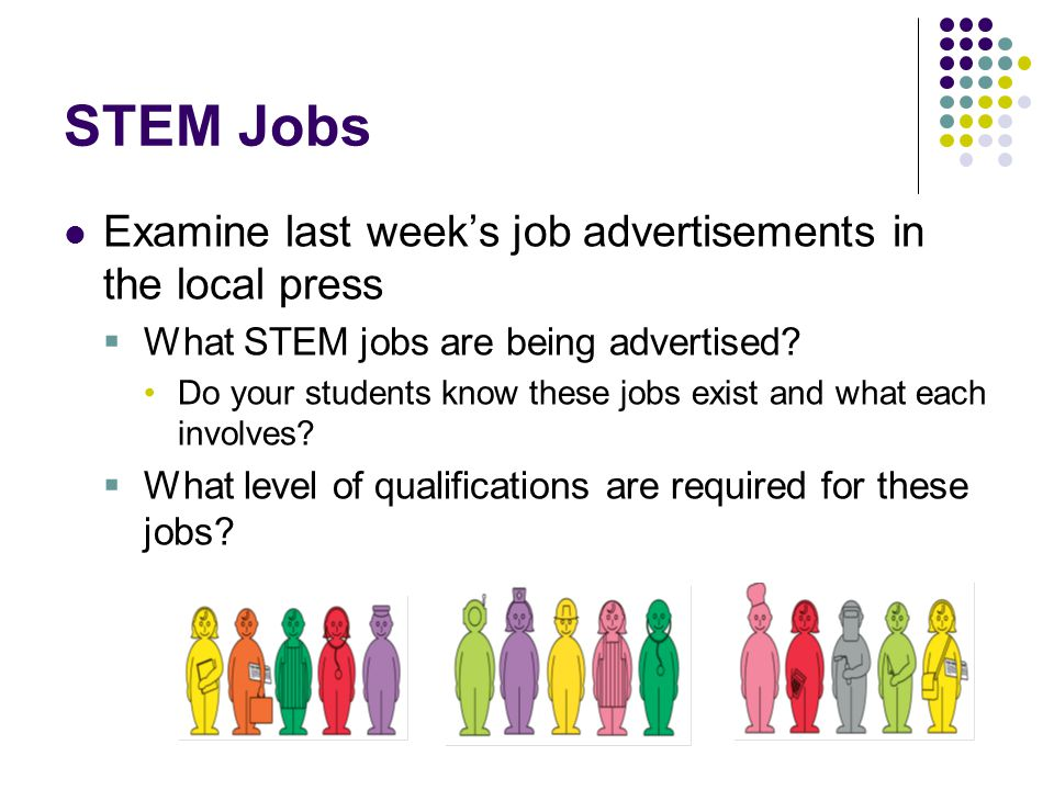 STEM Jobs Examine last week's job advertisements in the local press  What STEM jobs are being advertised.