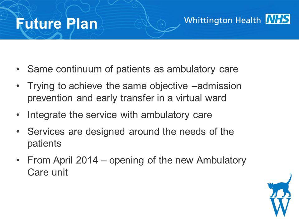 Ambulatory Care and Virtual Ward