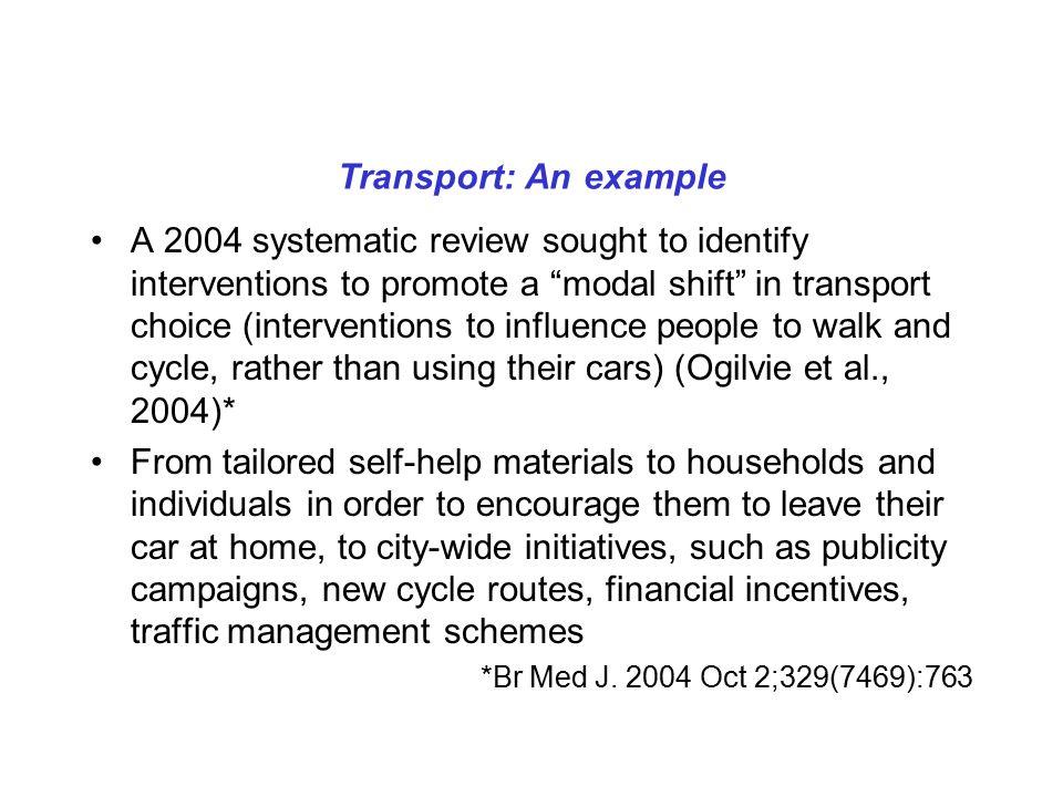 Logic model for interventions 1.Improve built environment 4.