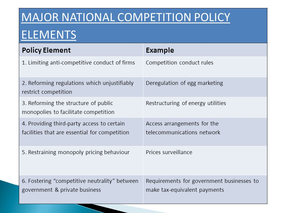 MAJOR NATIONAL COMPETITION POLICY ELEMENTS Policy ElementExample 1.
