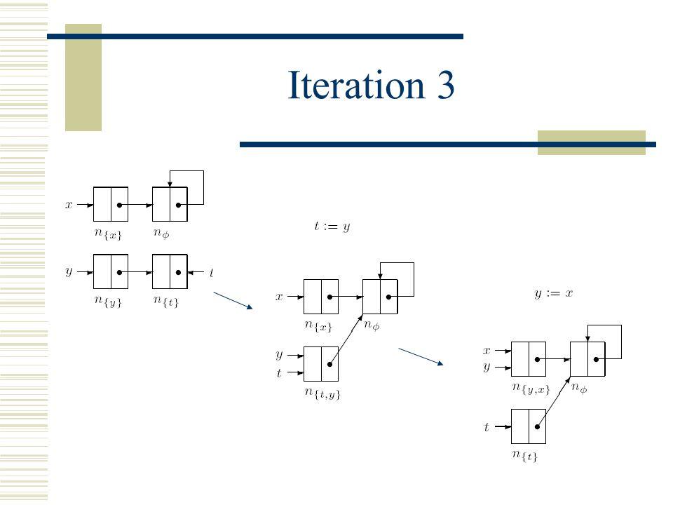Iteration 3