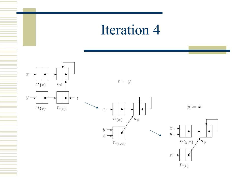 Iteration 4