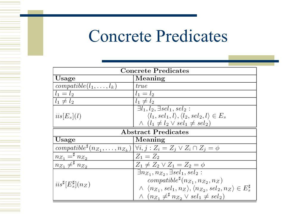 Concrete Predicates