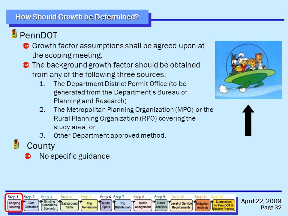 April 22, 2009 Page 32 How Should Growth be Determined.