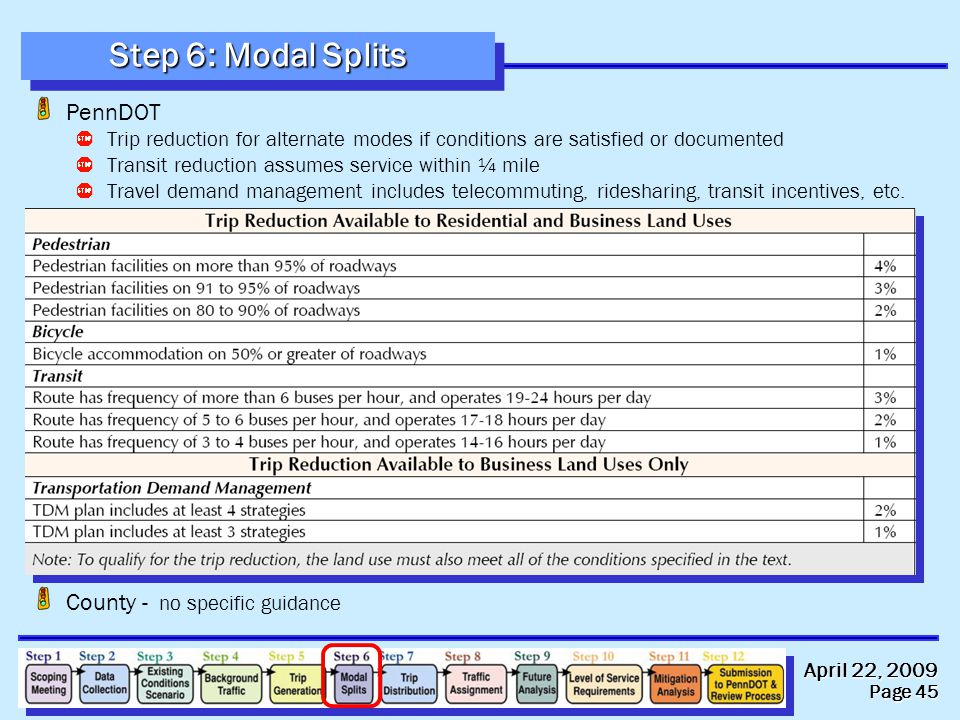 April 22, 2009 Page 45 Step 6: Modal Splits PennDOT Trip reduction for alternate modes if conditions are satisfied or documented Transit reduction assumes service within ¼ mile Travel demand management includes telecommuting, ridesharing, transit incentives, etc.