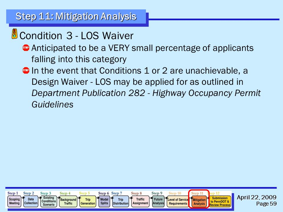 April 22, 2009 Page 59 Step 11: Mitigation Analysis Condition 3 - LOS Waiver Anticipated to be a VERY small percentage of applicants falling into this