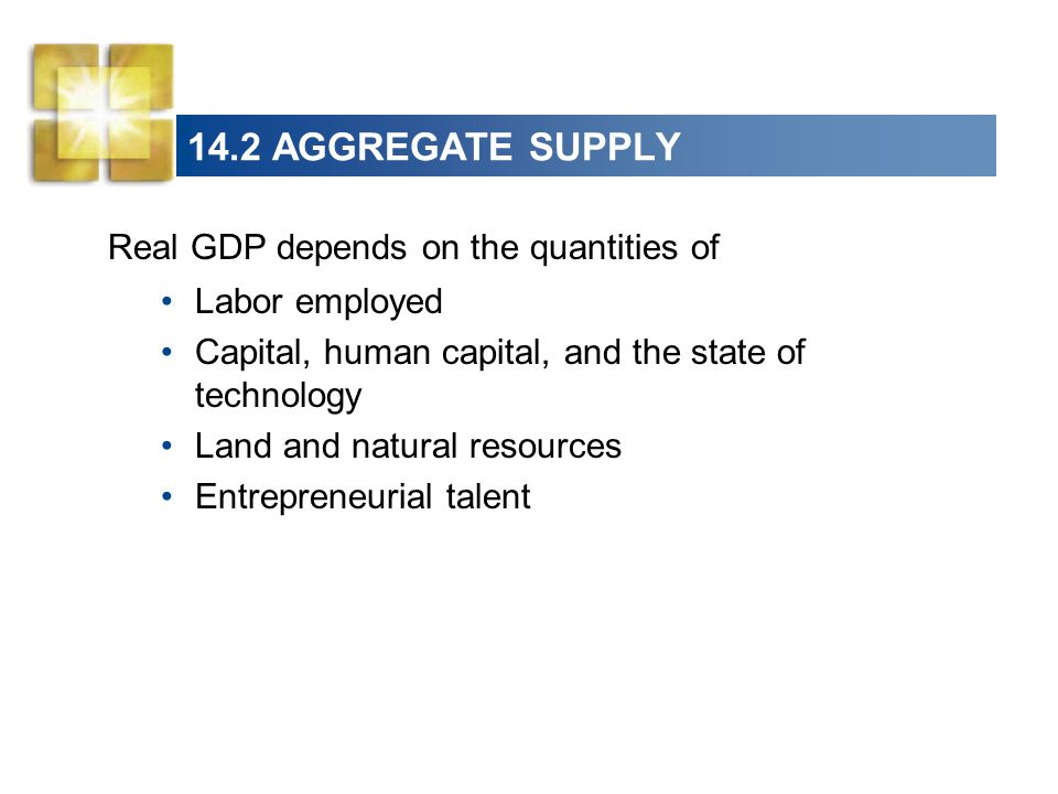 14.2 AGGREGATE SUPPLY Real GDP depends on the quantities of Labor employed Capital, human capital, and the state of technology Land and natural resour