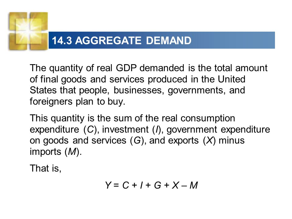 14.3 AGGREGATE DEMAND The quantity of real GDP demanded is the total amount of final goods and services produced in the United States that people, bus