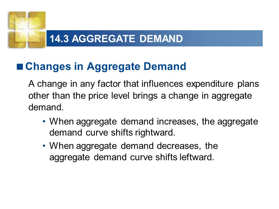 14.3 AGGREGATE DEMAND  Changes in Aggregate Demand A change in any factor that influences expenditure plans other than the price level brings a chang