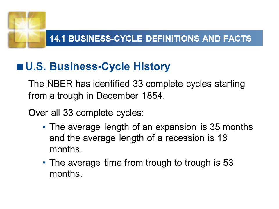 14.1 BUSINESS-CYCLE DEFINITIONS AND FACTS  U.S. Business-Cycle History The NBER has identified 33 complete cycles starting from a trough in December