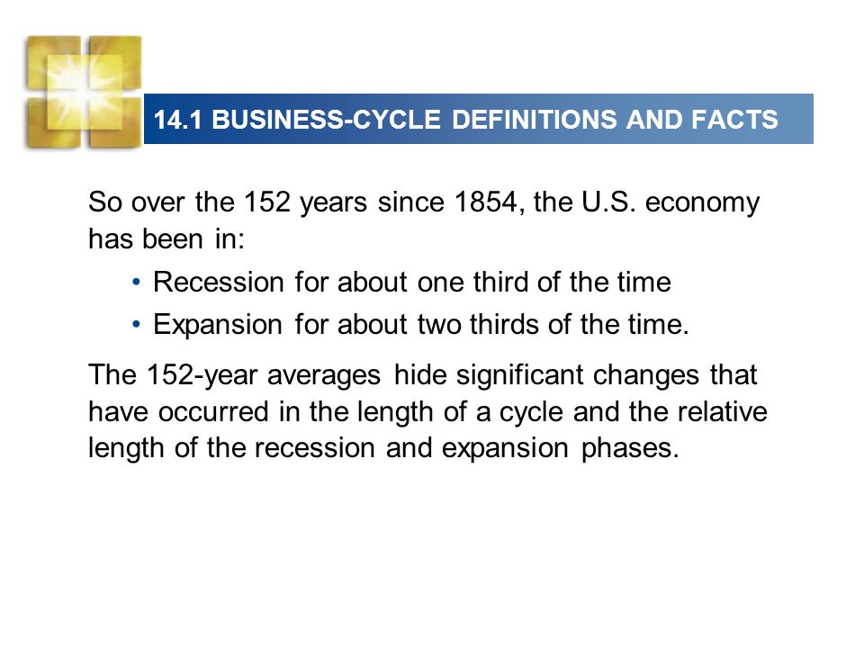 14.4 UNDERSTANDING BUSINESS CYCLES Three possible macroeconomic equilibriums are 1.