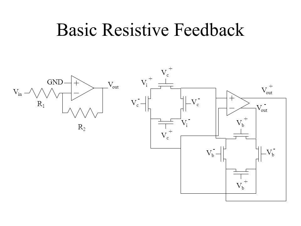 Basic Resistive Feedback VcVc + VcVc - VcVc + VcVc - VbVb + VbVb - VbVb + VbVb - ViVi + ViVi - V out + - GND V out V in R1R1 R2R2
