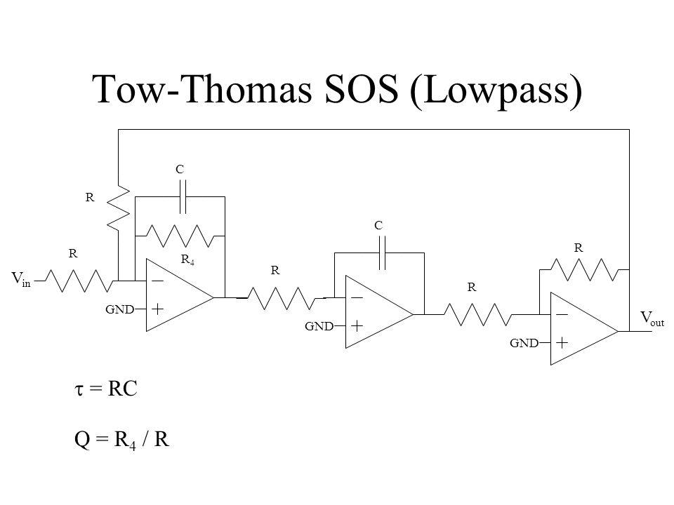 Tow-Thomas SOS (Lowpass) V out GND C C V in R R R R R4R4 R  = RC Q = R 4 / R