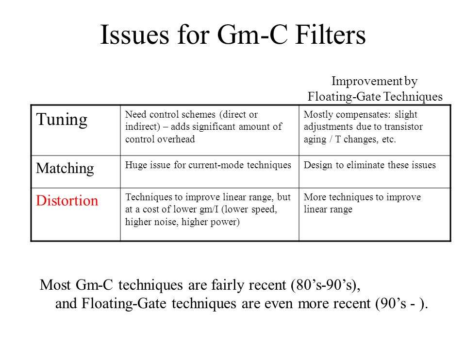 Issues for Gm-C Filters Most Gm-C techniques are fairly recent (80's-90's), and Floating-Gate techniques are even more recent (90's - ). Tuning Need c