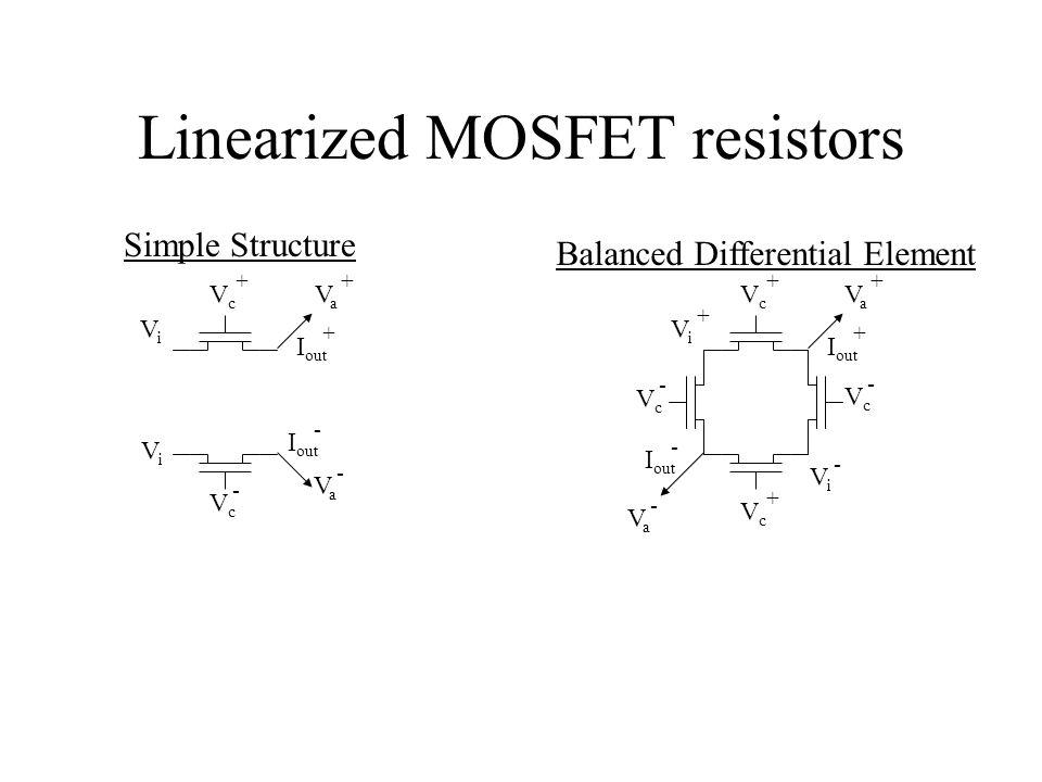 Linearized MOSFET resistors ViVi VaVa + VaVa - VcVc + VcVc - I out + - ViVi ViVi + ViVi - VaVa + VaVa - VcVc + VcVc - VcVc + VcVc - + - Simple Structure Balanced Differential Element