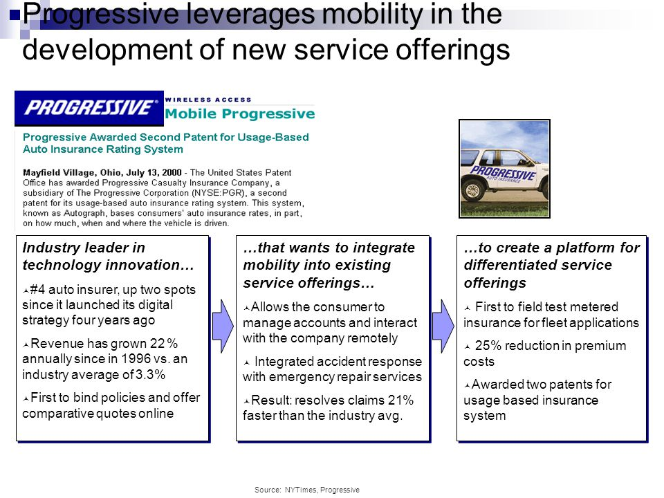 Progressive leverages mobility in the development of new service offerings Industry leader in technology innovation… © #4 auto insurer, up two spots s